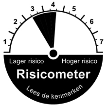 risicometer beleggen defensief